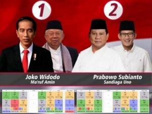 Ramalan Pemilihan Presiden 2019